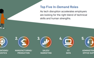 Talent Shortage Infographic
